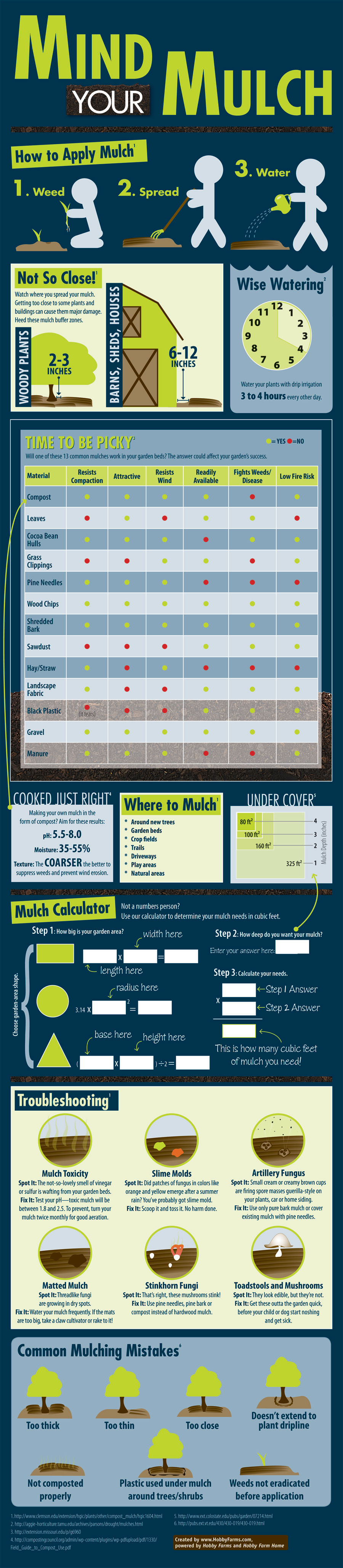 mulch-infographic_900